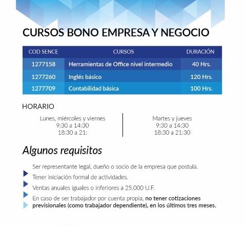Oportunidad de Capacitación – Bono empresa y negocios